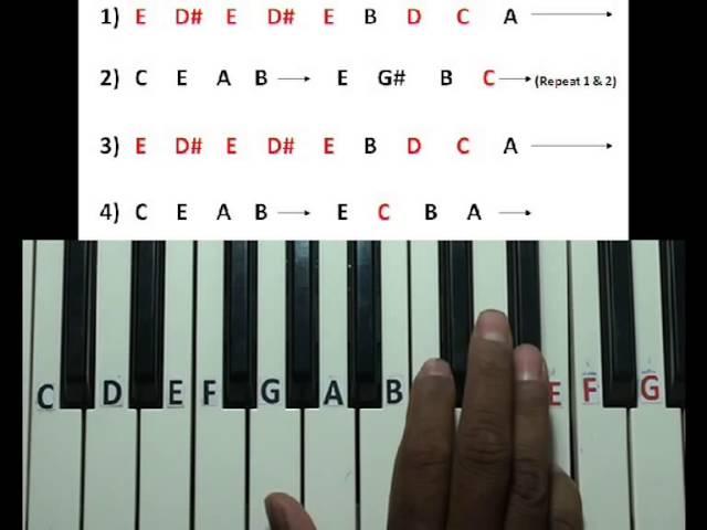 Fur Elise On Keyboard Chords Chordify