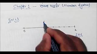 9th Maths Chapter 1 Number System Part 1