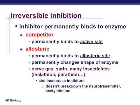 Allosteric regulation and feedback loops | Biomolecules | MCAT | Khan Academy