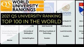 Best 100 world university ranking [2021] qs university ranking comparison 2020~2021