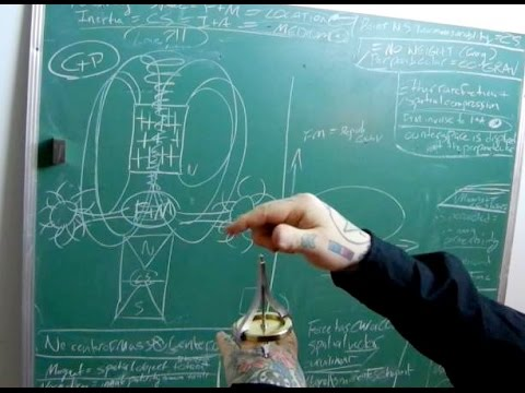 VIDEO 107 UNCOVERING SECRETS OF MAGNETISM. Gyroscopic analogy of magnetic coherency