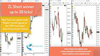 100617 -- Daily Market Review ES CL GC - Live Futures Trading Call Room