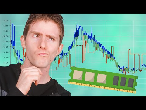 Why Do RAM Prices CHANGE So Much?