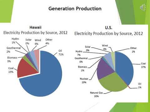 solar energy presentation master