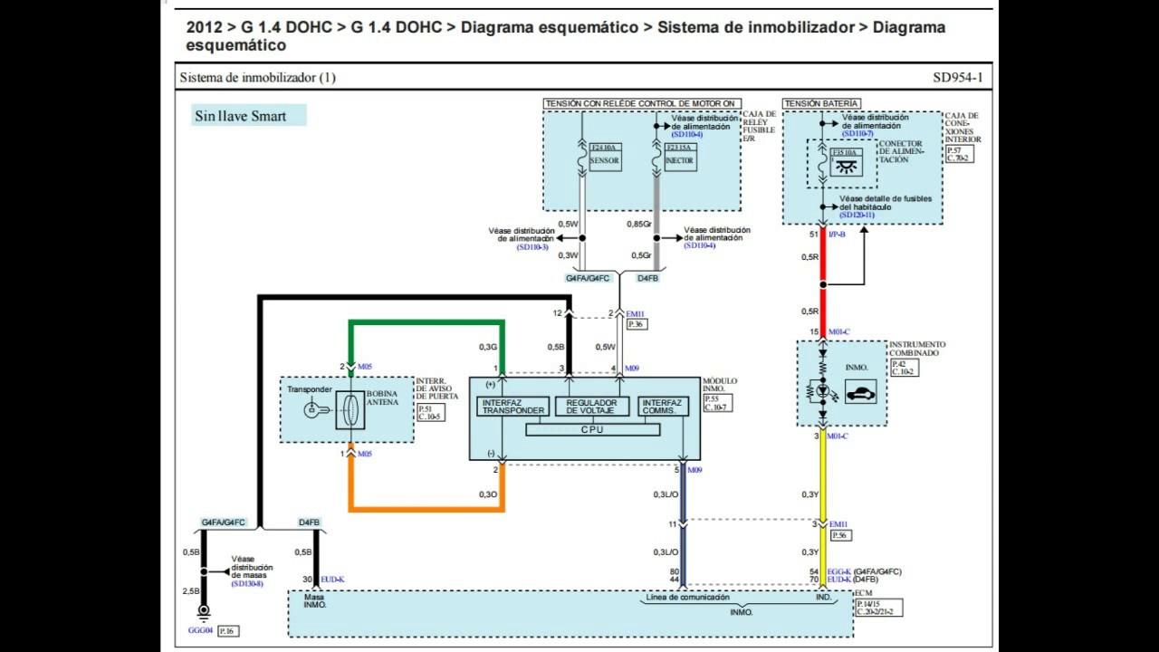 Diagrama Electrico Sistema Inmovilizador