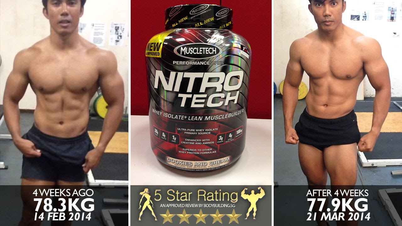 anabolic elite before and after