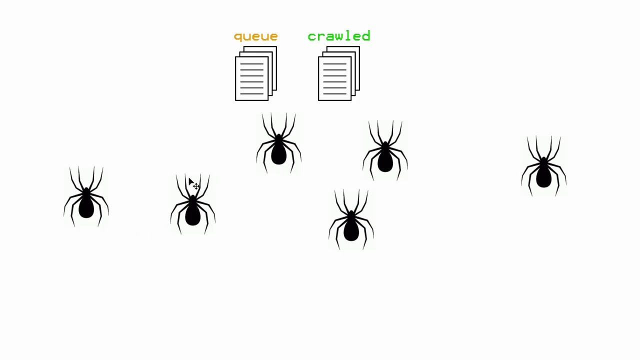 Python Web Crawler Tutorial - 8 - Creating the Spider