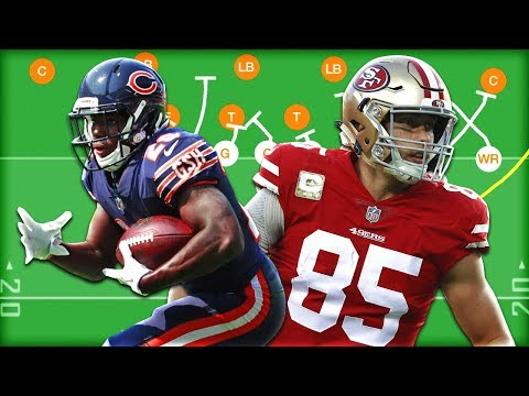 The Best Current NFL Player At EVERY Position (2019-20)