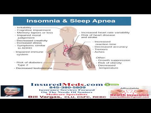 Imsonia & Sleep Apnea