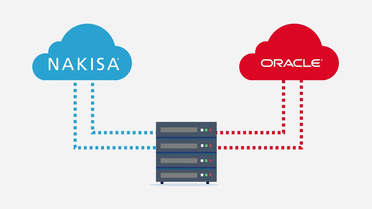 Nakisa Lease Administration is Integrated with Oracle Cloud to Streamline Lease Accounting
