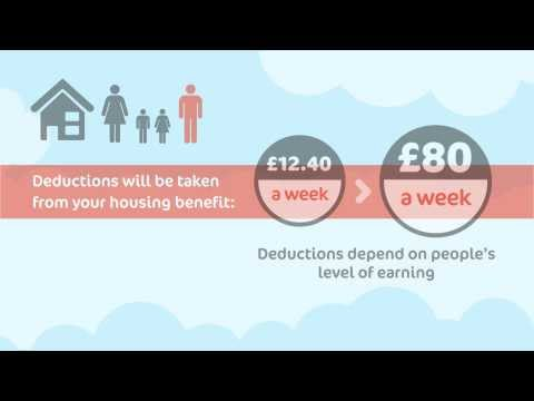 Welfare Reform Information