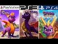 - SPYRO PlayStation Evolution PS1 - PS4 1998-2018