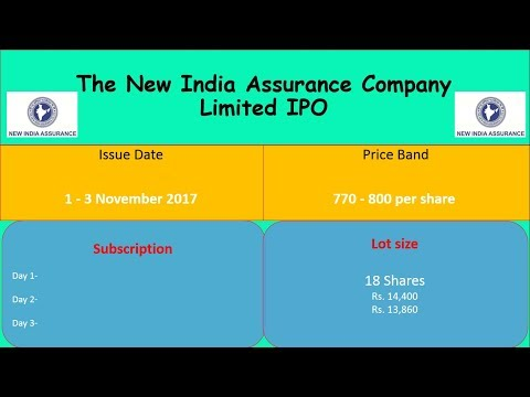 The New India Assurance Company Limited IPO | Why Invest In Govt Disinvestment ?