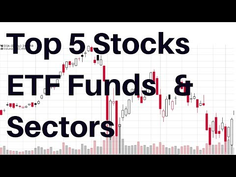 🔴Top 5 Stocks ETF Funds & S&P 500 Sectors  Dow XLK XLF XLE QQQ SPY