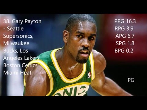 The 50 Greatest NBA Players of All Time