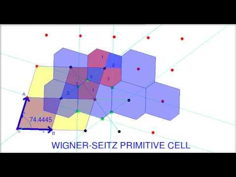 Wigner-Seitz primitive cell