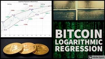 Bitcoin price prediction based on logarithmic regression