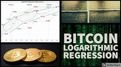 Bitcoin price prediction based on logarithmic regression