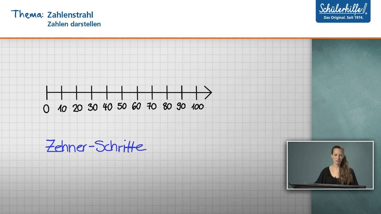 Zahlenstrahl // Zahlen darstellen // Mathematik // Schülerhilfe ...
