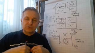 Секретный бизнес-урок: Предпринимательство 3