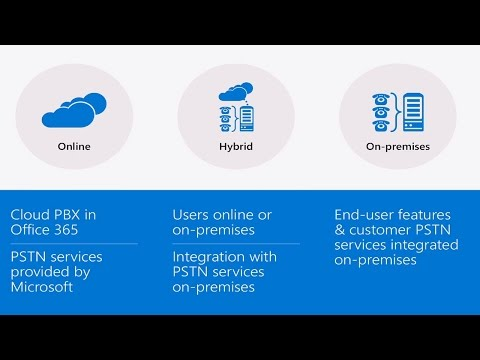 Plan your Cloud PBX deployment