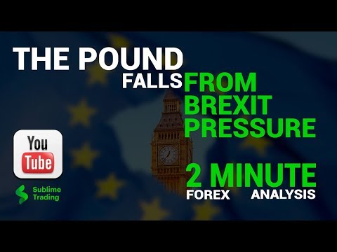 GBPUSD – Forex 2 Minute Analysis