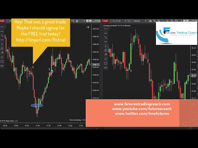 111919 -- Daily Market Review ES CL NQ - Live Futures Trading Call Room