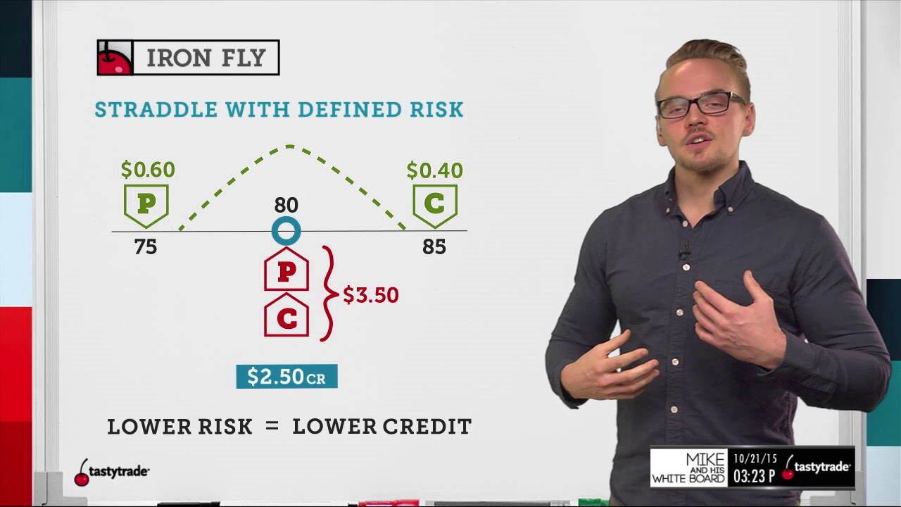 Option fly trade