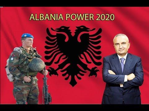 How Powerful is Albania?- Albania Military Power 2020