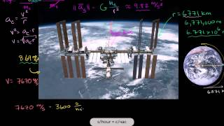 Скорость космической станции на орбите