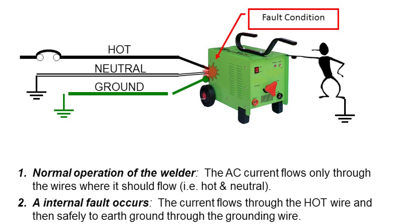 Comfortable What Does Neutral Wire Mean Gallery - Simple Wiring ...