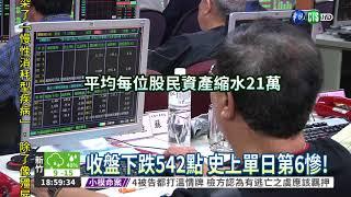 美股暴跌衝擊 台股大跌542點