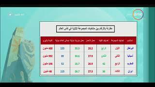 8 الصبح - الناقد الرياضي/ خالد طلعت - مقارنة بين المنخبات المجموعة الثانية في كأس العالم