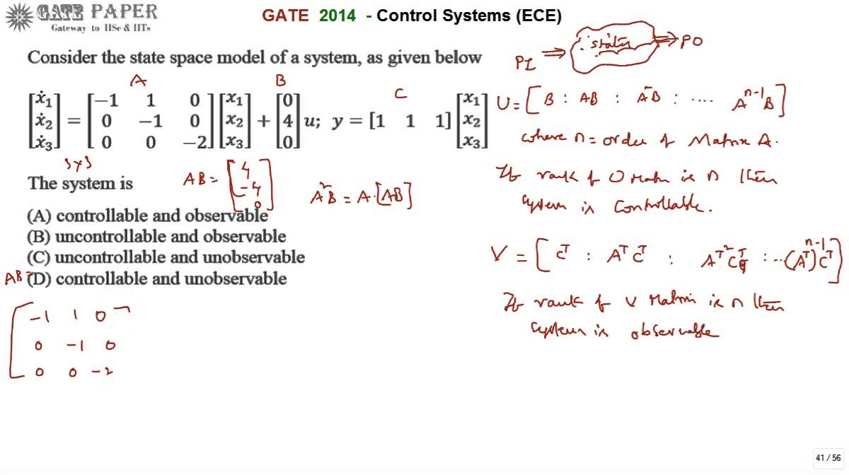 hight resolution of gate 2014 ece comment on controllability observability of given state space model youtube