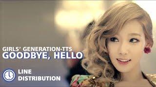 Tts Goodbye Hello