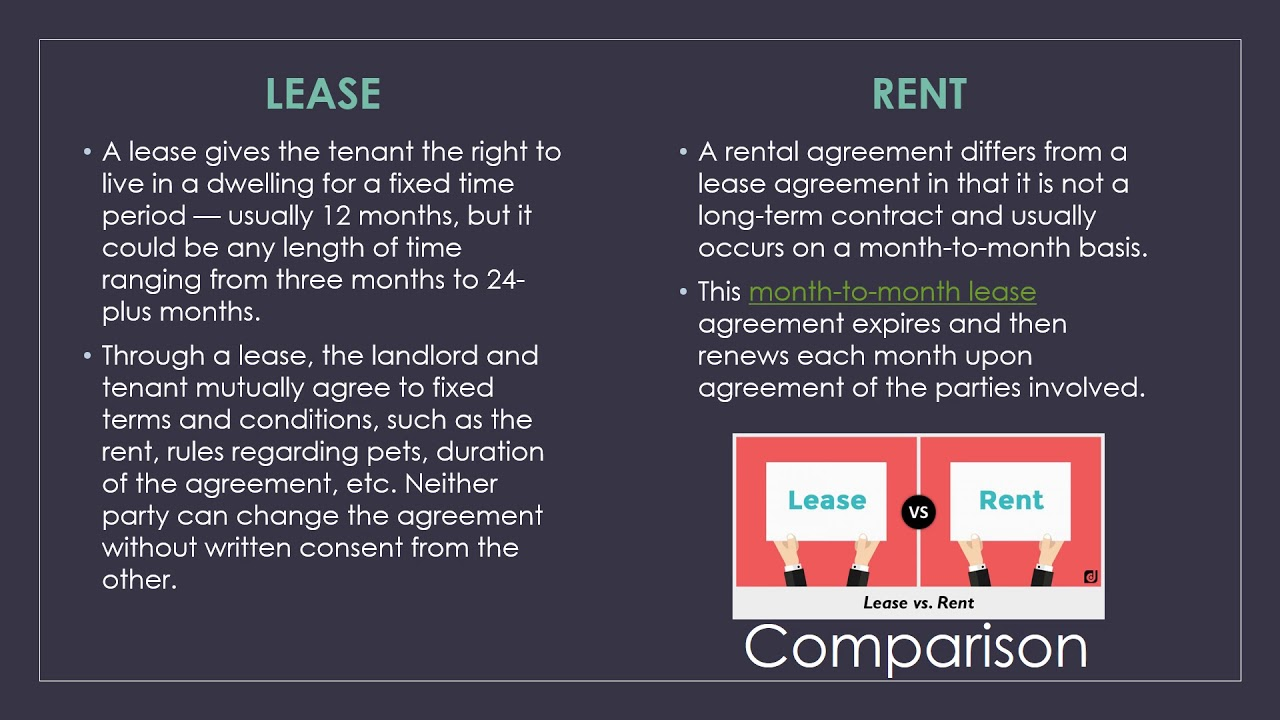 Lease Vs Rent >> Lease Vs Rent Business Vs Company