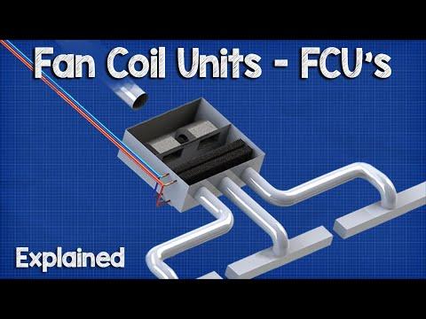 HVAC - FCU, Fan Coil Units