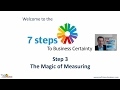 Business Development Strategies | Business Growth | Business Certainty Step 3 of 7