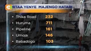Zaidi ya nyumba 1500 Nairobi sio salama