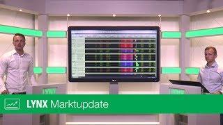 Angst voor handelsoorlog drukt op wereldwijde aandelenmarkten | LYNX Marktupdate