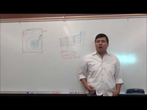 Introduction to windows file systems structure