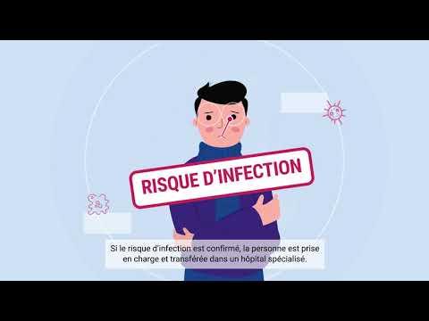 Comment contenir une épidémie: l'exemple du coronavirus ?