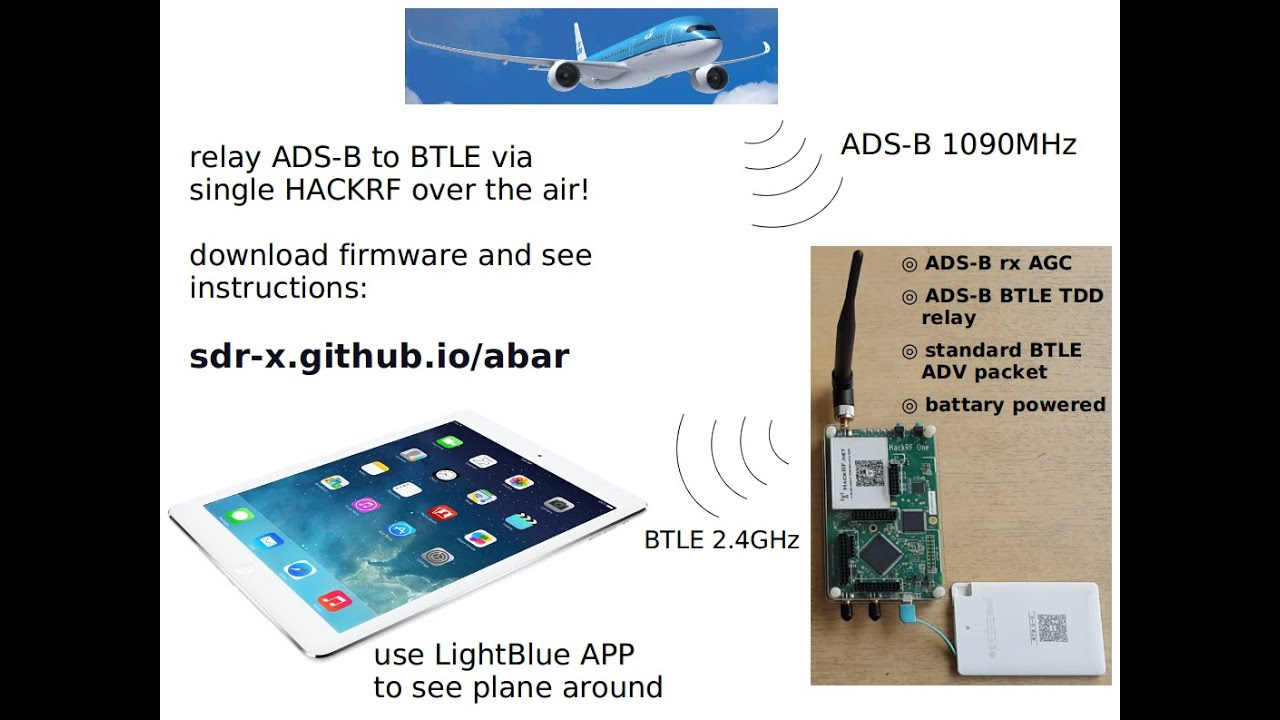 Air relay ADS-B to BTLE via single HACKRF in realtime