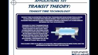 Theory of Operation: Ultrasonic Transit Time Flow Meter