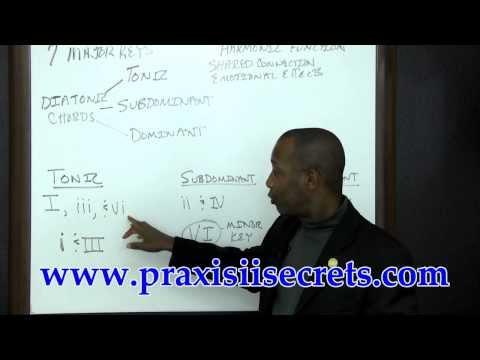 Praxis II (5113) Music Help  - Chord Families