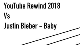 🔴LIVE DISLIKE COUNT YOUTUBE REWIND 2018 vs BABY!!!🔴