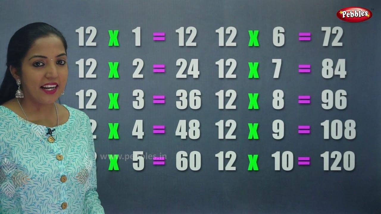 table of 12 in hindi 12 क पह ड multiplication tables hindi learning video pebbles hindi