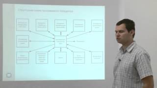 видео Информатика: Лекционный материал