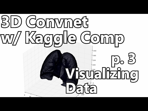 Visualizing - 3D Convolutional Neural Network w/ Kaggle and 3D medical imaging p.3