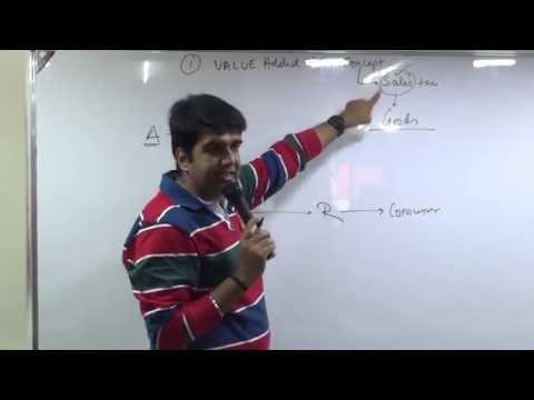VAT LECTURES by CA Nikhil Nainani